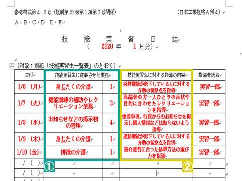 技能実習日誌サンプル