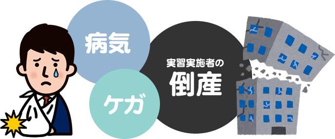 病気・ケガ・受入企業の倒産